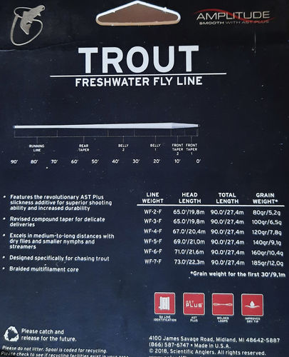 Amplitude Smooth Trout WF-Floating